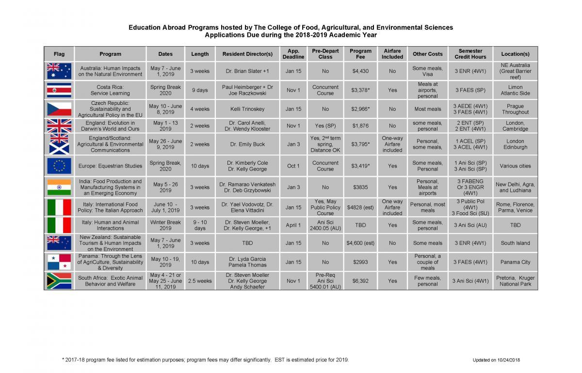 Education Abroad   Academic Programs